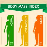 What is Body Mass Index (BMI)